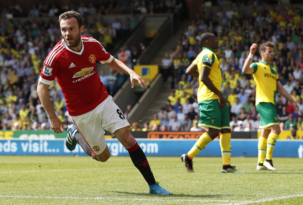 Norwich City vs Manchester United Head To Head Record & Results (H2H)