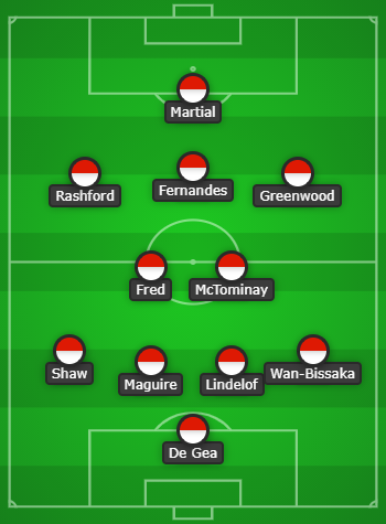 Manchester United Predicted Line Up vs Burnley