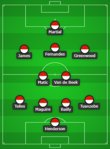 Manchester United Predicted Line Up vs Watford