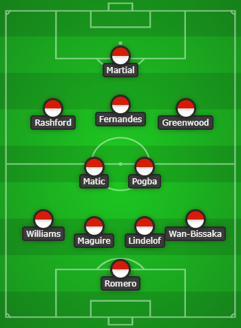 Manchester United predicted line up vs LASK