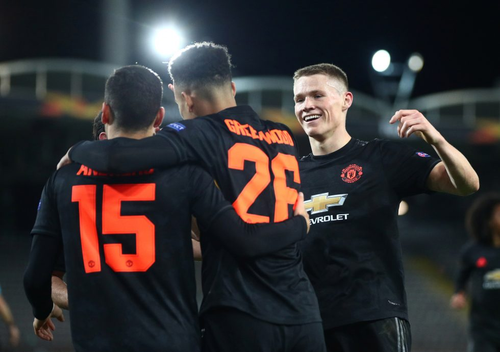 Manchester United Players Contracts 2020
