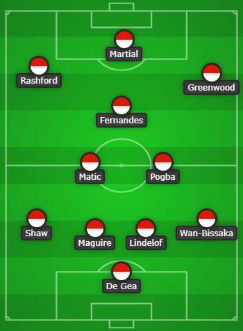 Manchester United Predicted Line Up vs Southampton