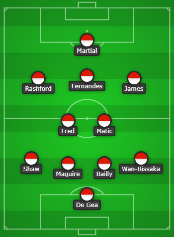 Manchester United Predicted Line Up vs Crystal Palace