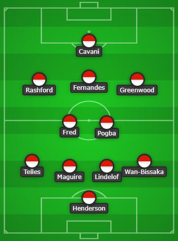 Manchester United Predicted Line Up vs PSG