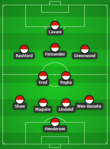 Manchester United Predicted Line Up vs Tottenham