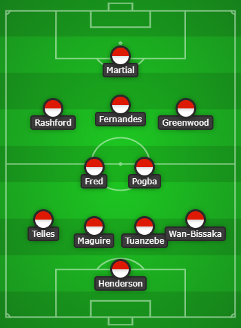 Manchester United vs İstanbul Başakşehir