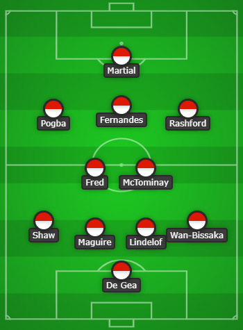 Manchester United Predicted Line Up vs Everton