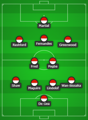 Manchester United Predicted Line Up vs Sheffield United