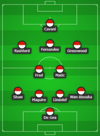 Manchester United Predicted Line Up vs Manchester City