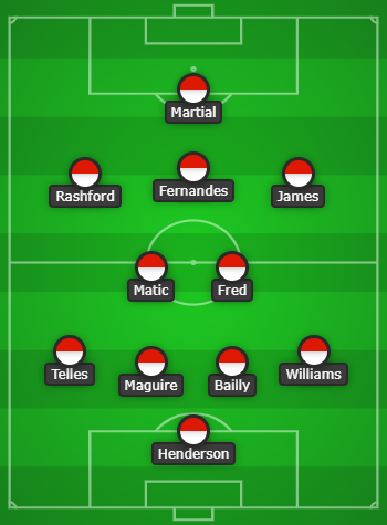 Manchester United Predicted Line Up vs Real Sociedad