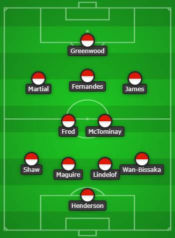 Manchester United predicted line up vs West Ham