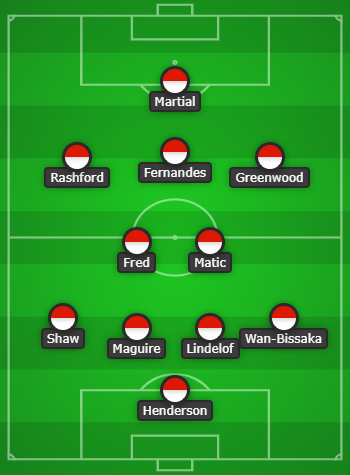 Manchester United Predicted Line Up vs Milan